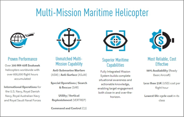 MH-60R Seahawk Choppers